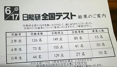 ログイン 日能研 日能研 N