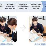 家庭教師のトライ式学習法!ダイアログ学習法